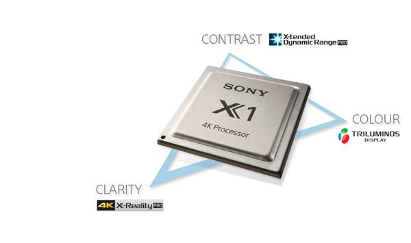 Công nghệ X-Reality Pro trên Sony 49X8300