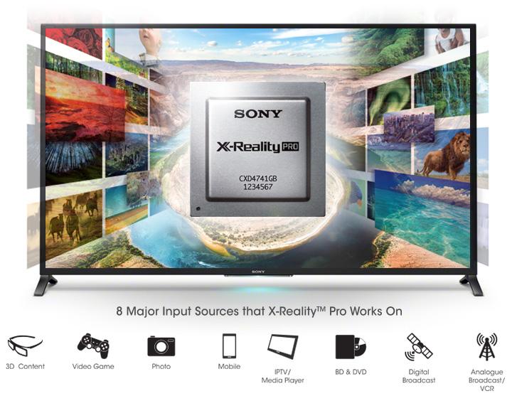 Hình ảnh sống động như thật với Smart Tivi Sony 55W800C