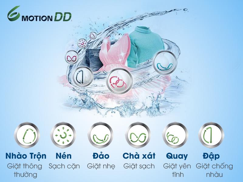 Khả năng vận hành với 6 chuyển động hiệu quả với máy giặt WF-D2017HD