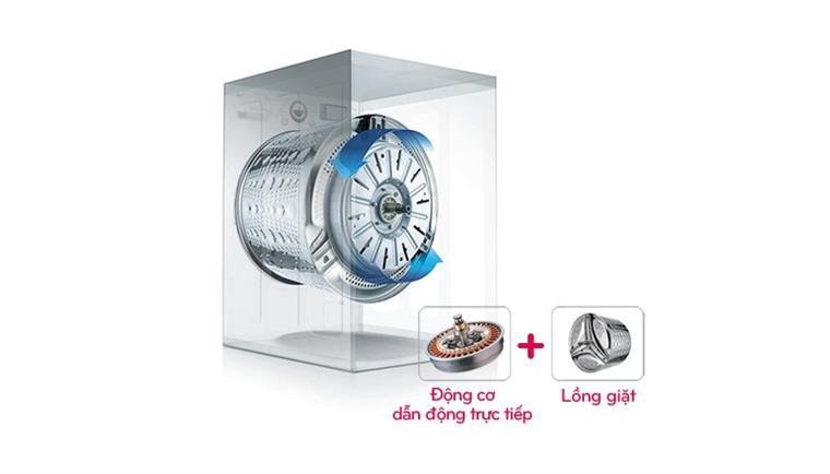Sử dụng hiệu quả với lồng giặt chất lượng hoàn hảo