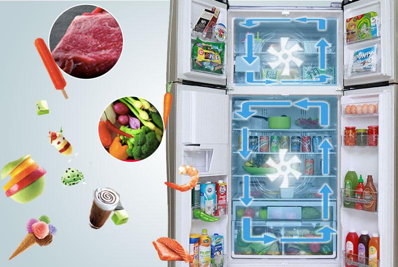 Duy trì nhiệt độ phù hợp với hệ thống làm lạnh quạt kép với tủ lạnh Hitachi 660PGV3 GBK