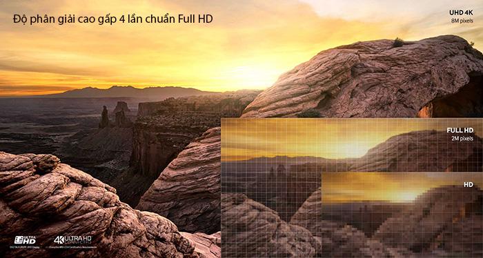 Samsung 40KU6000 Có Độ Phân Giải Cao Gấp 4 Lần Chuẩn Full HD