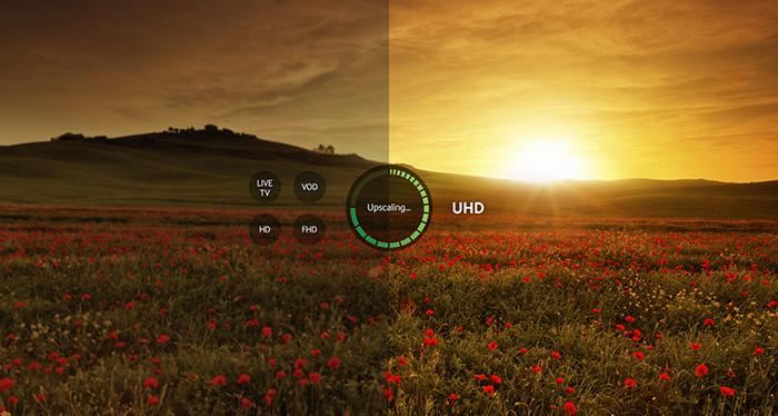 Nâng Cấp Chuẩn Ảnh UHD trên dòng 40KU6000