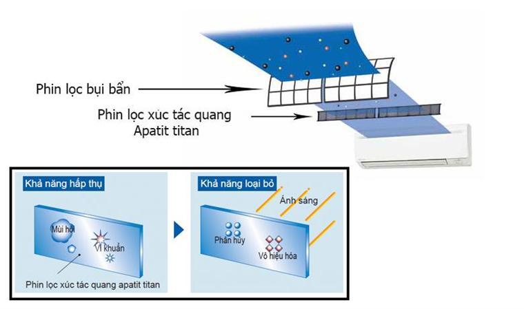Daikin FTKC35QVMV sở hữu phin lọc xúc tác quang Apatit lọc sạch không khí