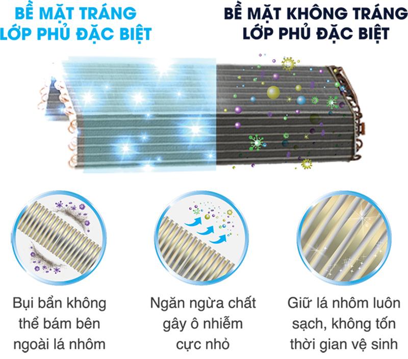 Sử dụng công nghệ chống bám bẩn Magic Coil