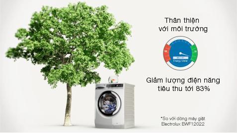 Công nghệ inverter tiết kiệm điện năng tiêu thụ tối đa