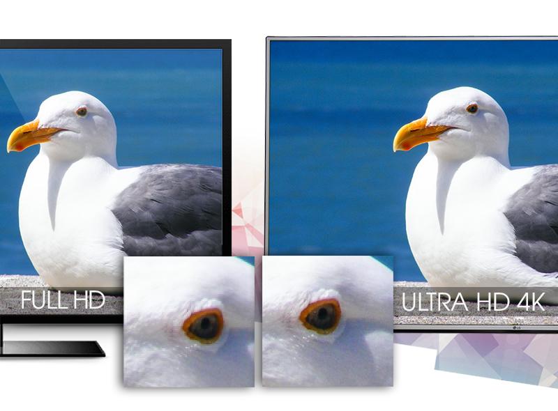 Smart Tivi LG 65 inch 65UH617T với độ phân giải Ultra HD 4K nét gấp 4 lần Full HD