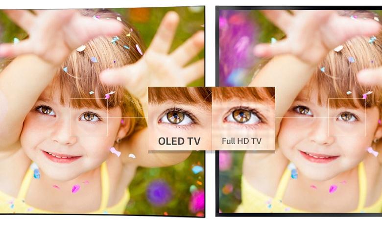 Tivi LG 65 inch 65G965T màu sắc hoàn hảo