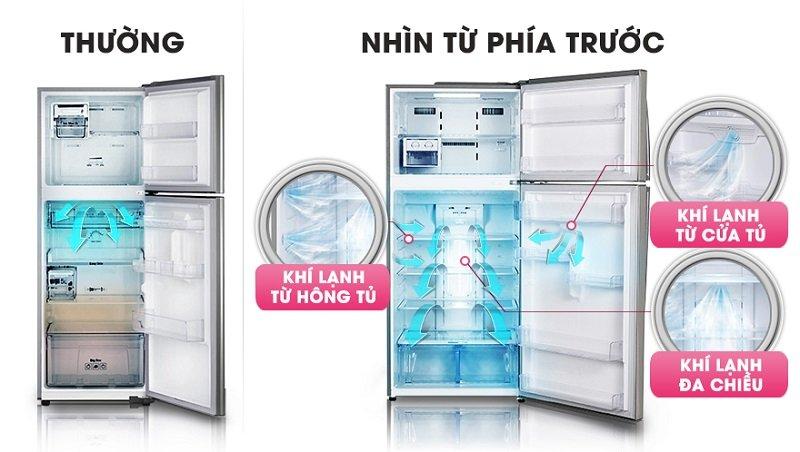Công nghệ làm lạnh đa chiều với tủ lạnh Inverter GR- L602S 458 lít