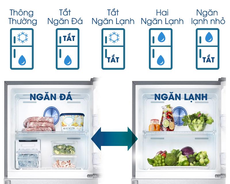 Khả năng tiết kiệm điện tối đa của dàn làm lạnh của tủ lạnh 380 lít RT38K5982SL/SV