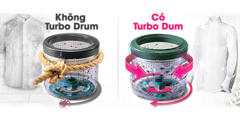 Công nghệ Turbo Drum giặt đồ sạch bóng