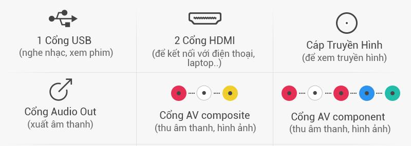 Kết nối nhanh chóng với thiết bị như laptop, USB, đầu DVD,…(2)