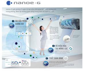Ưu điểm của công nghệ Nanoe-G