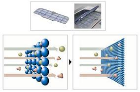 Trang bị màng lọc khí Nano Titanium