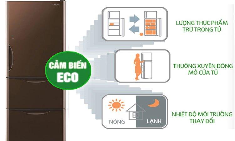 Sử dụng thêm cảm biến nhiệt Eco