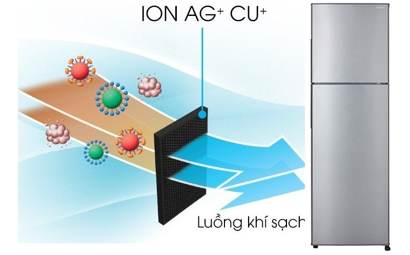 Trang bị bộ lọc kháng khuẩn tiên tiến nhất