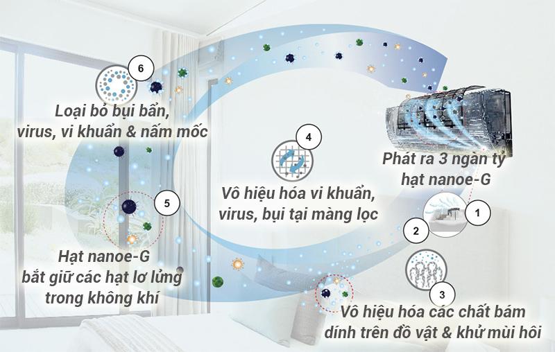 Mọi vi khuẩn, nấm mốc được tiêu diệt hoàn toàn