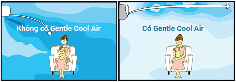 Chế độ gió Gentle Cool Air
