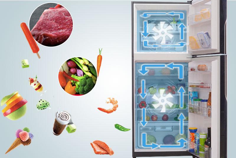 Hệ thống làm lạnh Dual Fan Cooling thông minh