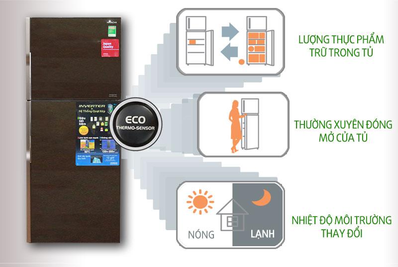 Công nghệ cảm ứng nhiệt hiện đại Eco