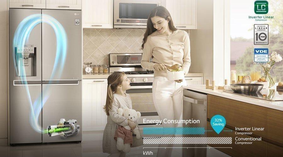 Công nghệ Inverter – Tối ưu khả năng tiết kiệm điện