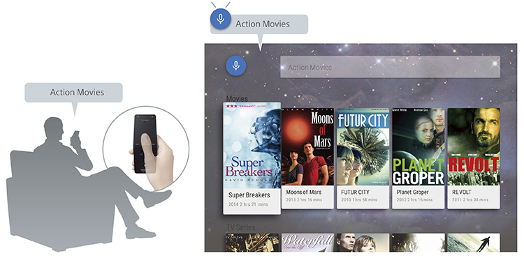 Chức năng tìm kiếm bằng giọng nói trên Voice Search với tivi Sony 55 inch