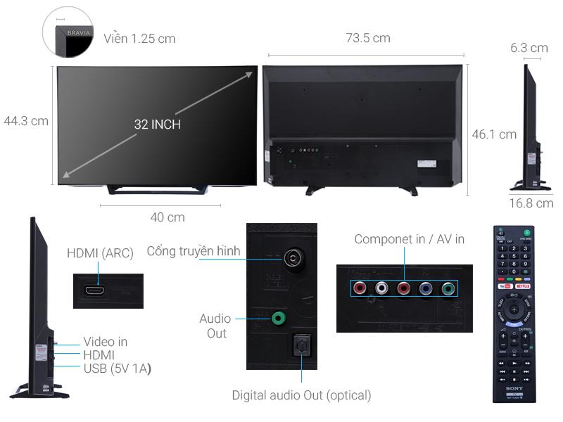 Các cổng kết nối của Tivi Sony 32 inch KDL-32R300E