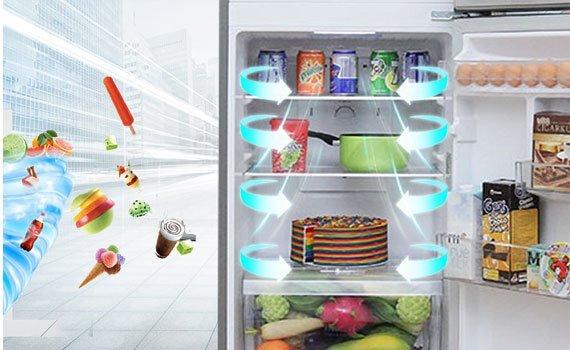 Công nghệ làm lạnh đa chiều của tủ lạnh Inverter LG GR – L702S