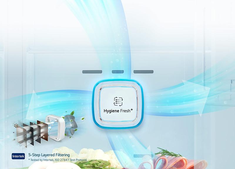Chống khuẩn tối ưu nhờ công nghệ Hygiene Fresh với  lạnh GR-P247JS