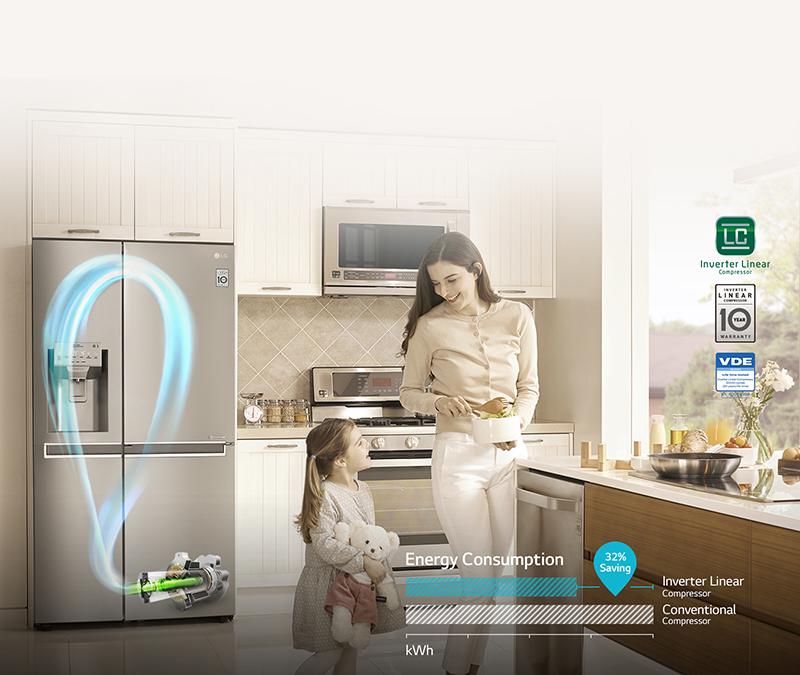 Tối ưu khả năng tiết kiệm điện nhờ hệ thống Inveter