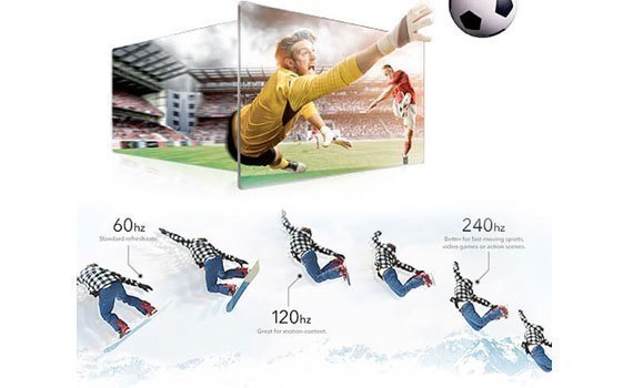 Khả năng xử lý hình ảnh hiển thị cao với tivi LED 40 inch LE280X