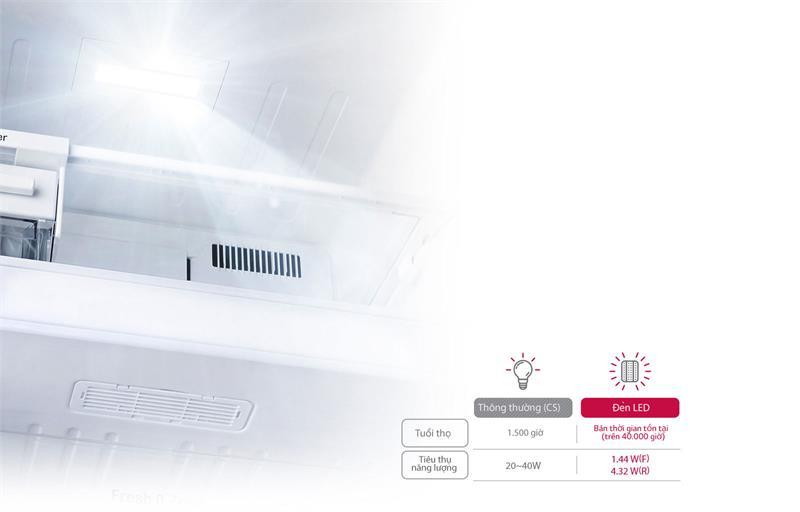 Đèn LED tiết kiệm hơn với tủ lạnh LG Inverter GR-B247JDS.