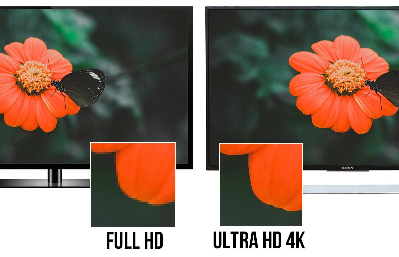 Sống động, sắc nét đến chi tiết với tivi 55X8000