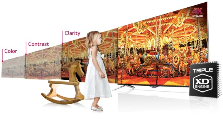 Chất lượng hình ảnh ấn tượng với Tivi LG