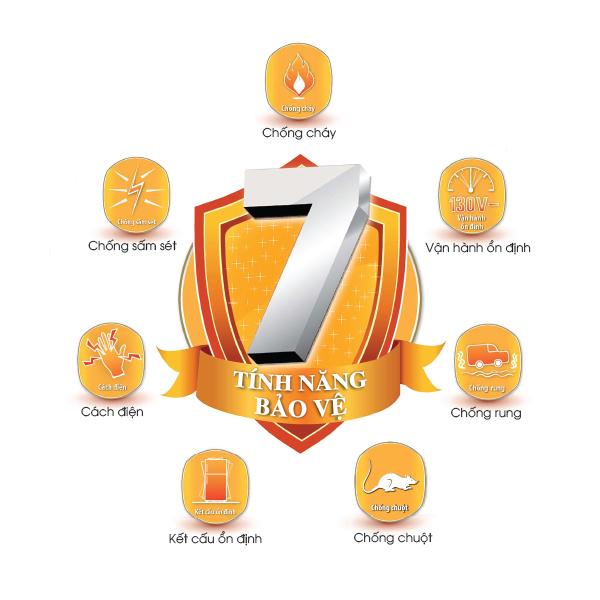 Có đến 7 chức năng bảo vệ tủ lạnh