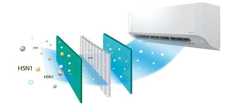 Điều hòa Toshiba RAS-H18QKSG-V có bộ lọc không khí vô cùng hiệu quả