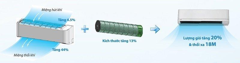 Điều hòa Toshiba RAS-H13QKSG-V sở hữu hệ thống làm lạnh hiệu quả nhanh chóng