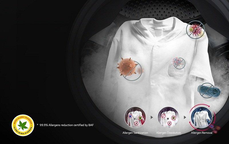 Diệt khuẩn, khử mùi, chống dị ứng với máy giặt LG FC1408S3E
