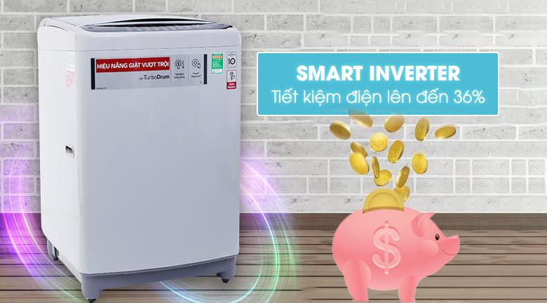 Công nghệ Inverter tiết kiệm điện năng tối ưu