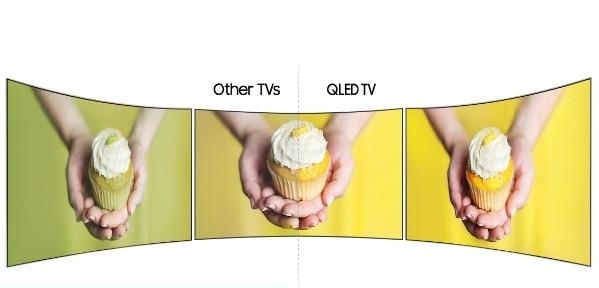 Công nghê Q Viewing Angle mang đến màu sắc ấn tượng