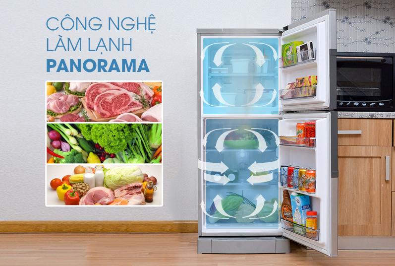 Cơ chế hoạt động cuả công nghệ làm lạnh Panorama