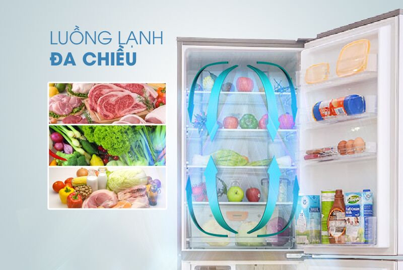 Luồng khí đa chiều của tủ lạnh Panasonic