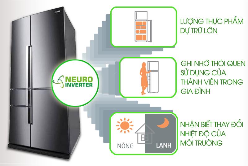 Công nghệ tiết kiệm điện năng tối ưu
