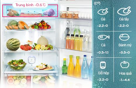 Khả năng bảo quản mềm thực phẩm hoàn hảo
