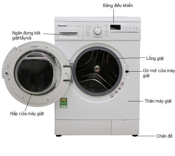 Cấu tạo của máy giặt Panasonic cửa ngang