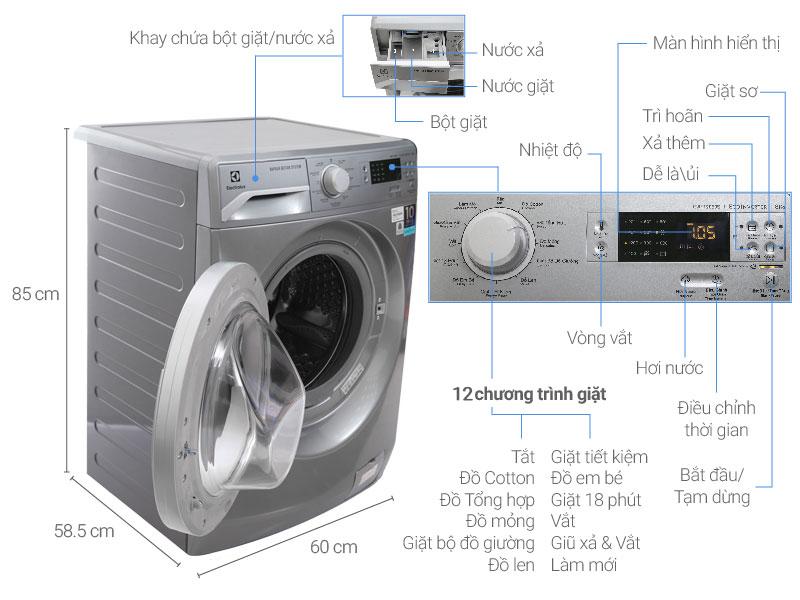 Thông số kỹ thuật của máy giặt Electrolux 8 kg EWF12853S