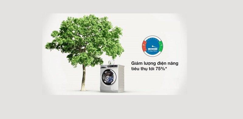 Khả năng tiết kiệm điện năng tối đa của thiết bị