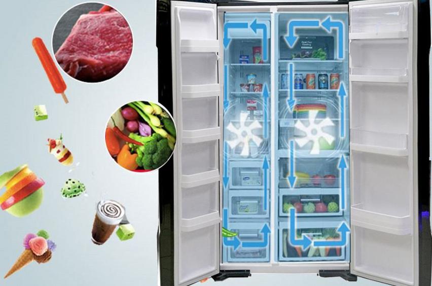 Hệ thống làm lạnh bằng quạt kép riêng biệt giúp thực phẩm được bảo quản tốt hơn, không bị lẫn mùi