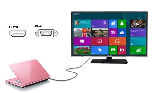 Kết nối với PC , Laptop với Tivi LED 32 inch 32HD955