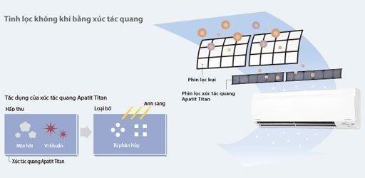 Công nghệ khử mùi và lọc khuẩn tối ưu cho không khí thêm phần trong lành
